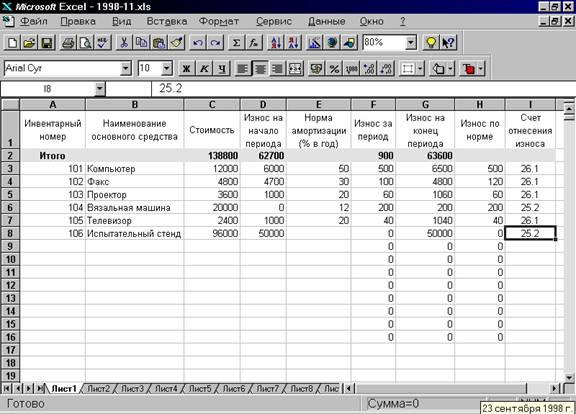 Приход Расход Остаток в Excel скачать